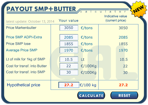 CLAL.it - interactive Payout SMP + Butter