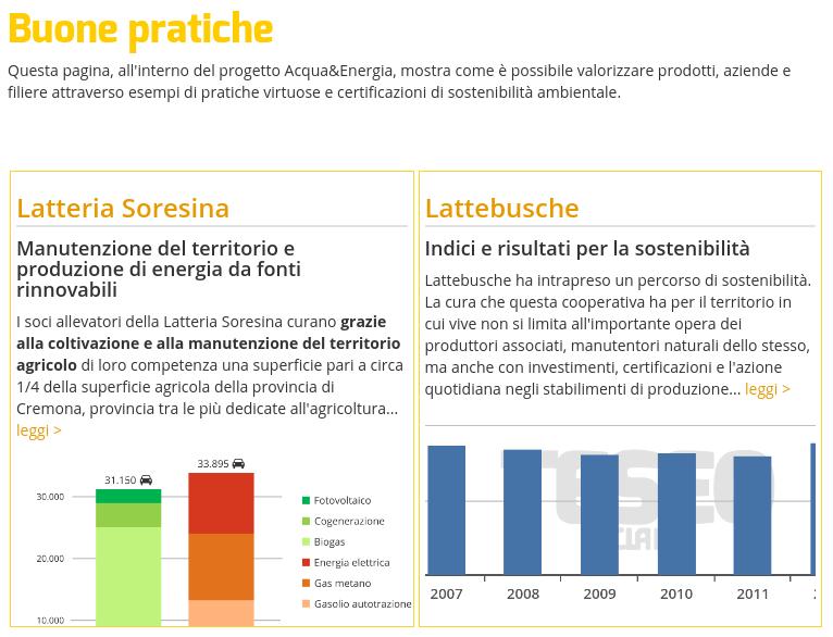 TESEO - Esempi di pratiche virtuose e certificazioni di sostenibilità ambientale