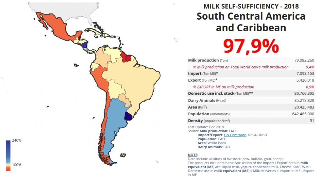 CLAL.it - Autosufficienza di Latte Sud America