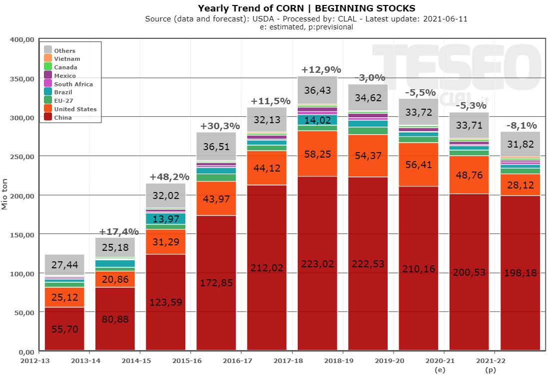corn-stocks-beginning