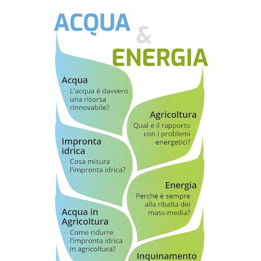 TESEO.clal.it - Acqua & Energia